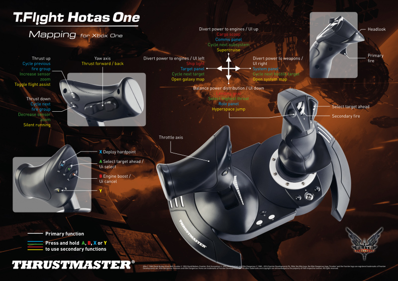 Thrustmaster - T.Flight Hotas One